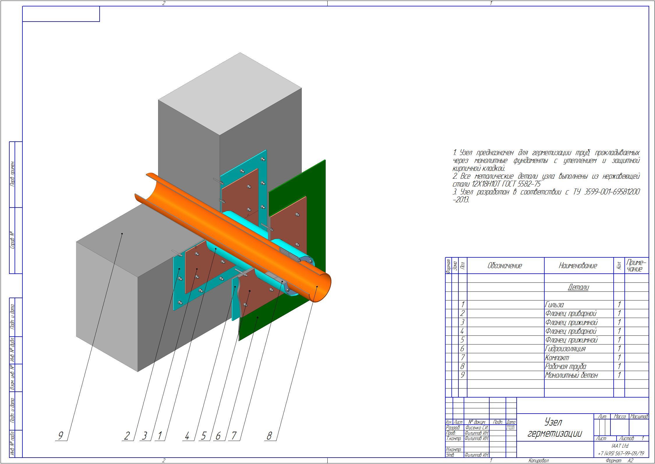 Гидроизоляция мест прохода инжинерных сетей в бетоне цена на наливные 3 д полы
